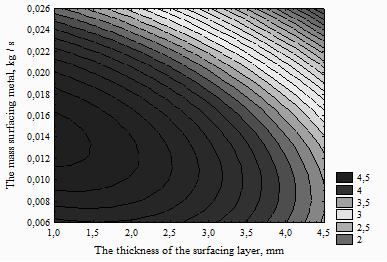 Dependence graph of the degree of amorphization on the thickness of the deposited layer and the mass of deposited metal