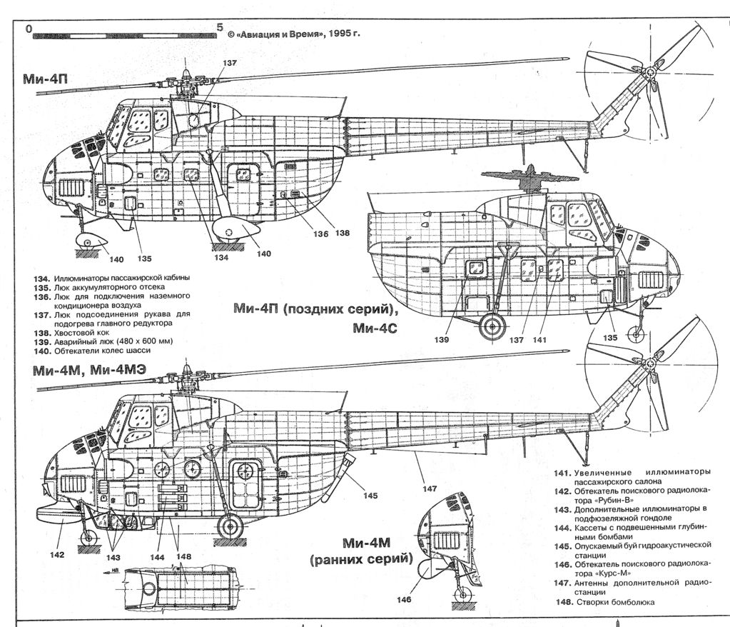 Подключение шрап 500к на вертолете ми 8 амтш